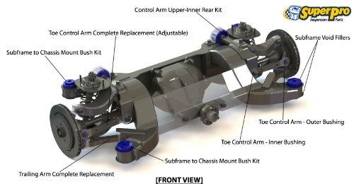 1999 Lincoln Town Car Air Suspension Diagrams Auto Parts Diagrams