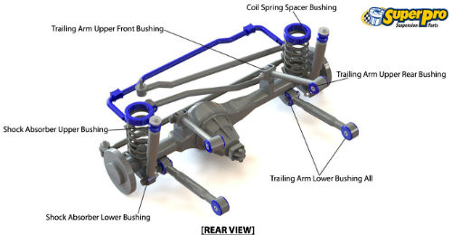 superpro trade front suspension diagram for jeep grand cherokee wj wg 1999 2005