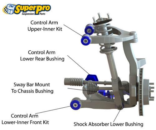 Superpro Trade