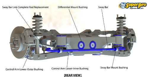 Rear suspension diagram for SUBARU WRX 2014-on - WRX Sedan