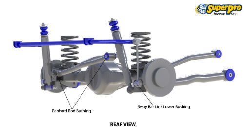 Rear suspension diagram for TOYOTA FJ CRUISER 08/2009-on - GJS15