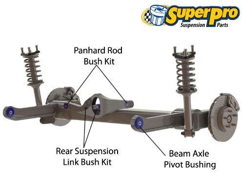 Rear suspension diagram for NISSAN PULSAR 1995-2000 - N15