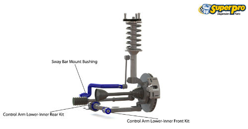 Front suspension diagram for SUZUKI LIANA 2001-2007 - ER