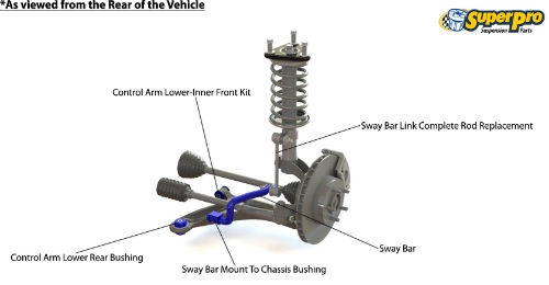 Front suspension diagram for LEXUS ES 2001-2008 - V30