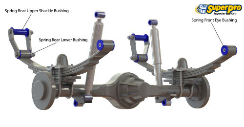 Rear suspension diagram for TOYOTA HILUX 2015-on - GGN, GUN 4WD