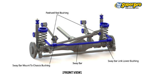 Front suspension diagram for JEEP GRAND CHEROKEE 1999-2005 - WJ, WG