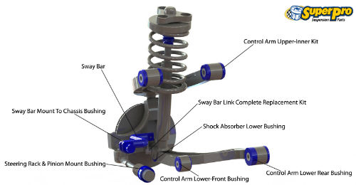 Front suspension diagram for LEXUS GX 2001-2009 - GX470 (J120)