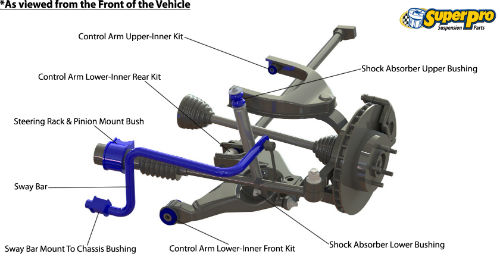 Front suspension diagram for MITSUBISHI PAJERO 1991-2000 - NH, NJ, NK, NL
