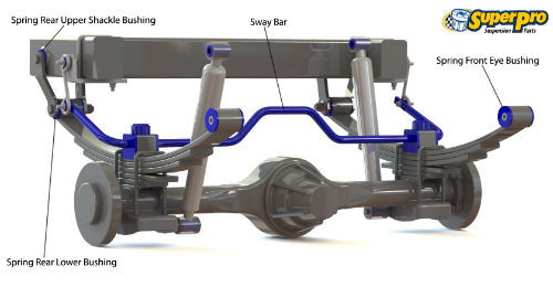 Rear suspension diagram for HOLDEN COLORADO 2012-on - RG 4WD & 2WD Hi-Rider