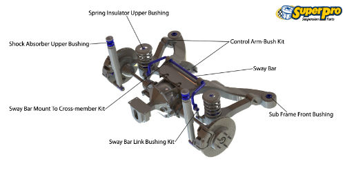 Rear suspension diagram for VW TRANSPORTER 2015-on - T6 SG FWD