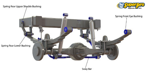 rear suspension diagram for ford australia ranger 2011-05/2015 - px i