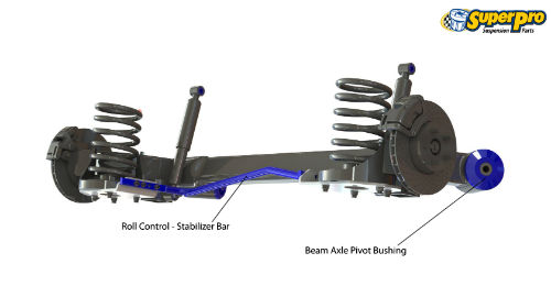 Rear suspension diagram for RENAULT CLIO 2005-2013 - Series III