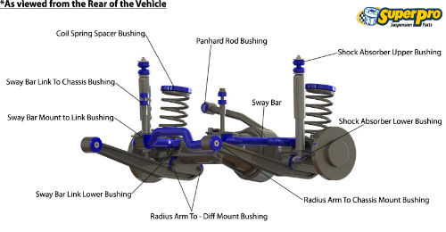 Rear suspension diagram for MITSUBISHI PAJERO SPORT 2015-on - QE