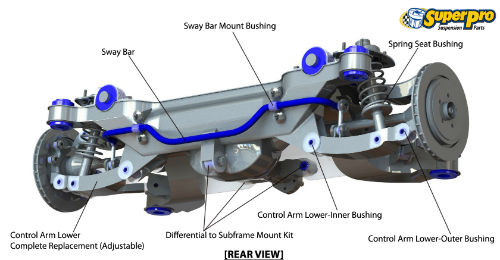 Rear suspension diagram for HOLDEN COMMODORE 2006-2013 - VE Sedan, Wagon & Ute