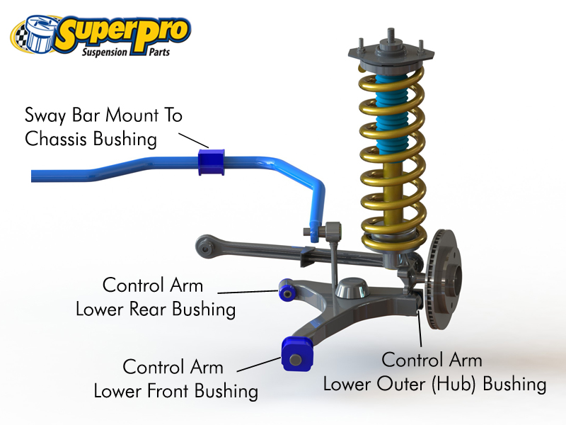 Superpro Tradeview Suspension Part Search