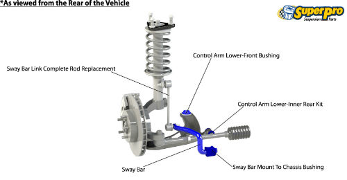 Front suspension diagram for SUBARU BRZ 2012-on - ZC6